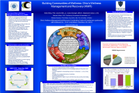Poster on Building Communities of Wellness