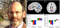 brewer%20and%20brain%20images%20composite - Judson Brewer Addresses Neurofeedback, Mindfulness, and Neuro-phenomenology: Reports from the International Society for Neurofeedback and Research