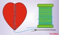 Mending%20my%20broken%20heart - The Courage to Love