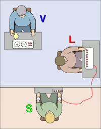 An illustration of the Milgram experiment.