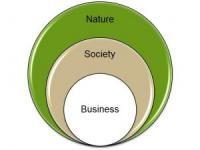 Jorge graphic 3 300x225 - How Sustainable is Your Personal Supply Chain?