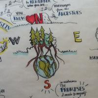 Wasan%20roots - Healing Places: Learning and Leading for the Re-enchantment of our World