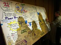 Photo of Michael Erickson sketching a graphic recording by Aimee C. Juarez.