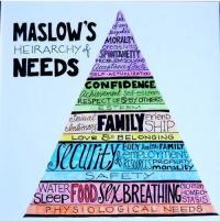 rebelo - Minding Maslow & Other Lessons on Enlightened Management